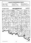 Map Image 002, Nicollet County 1999